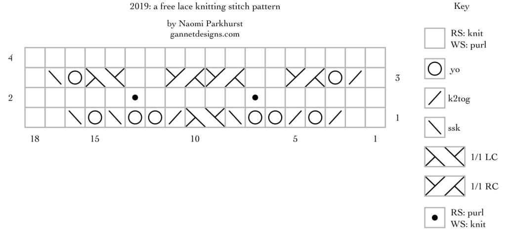 2019: a free lace knitting stitch pattern chart, by Naomi Parkhurst