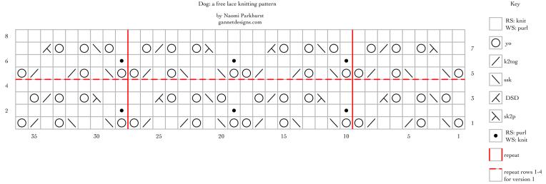 Dog: a free lace knitting stitch pattern chart, by Naomi Parkhurst