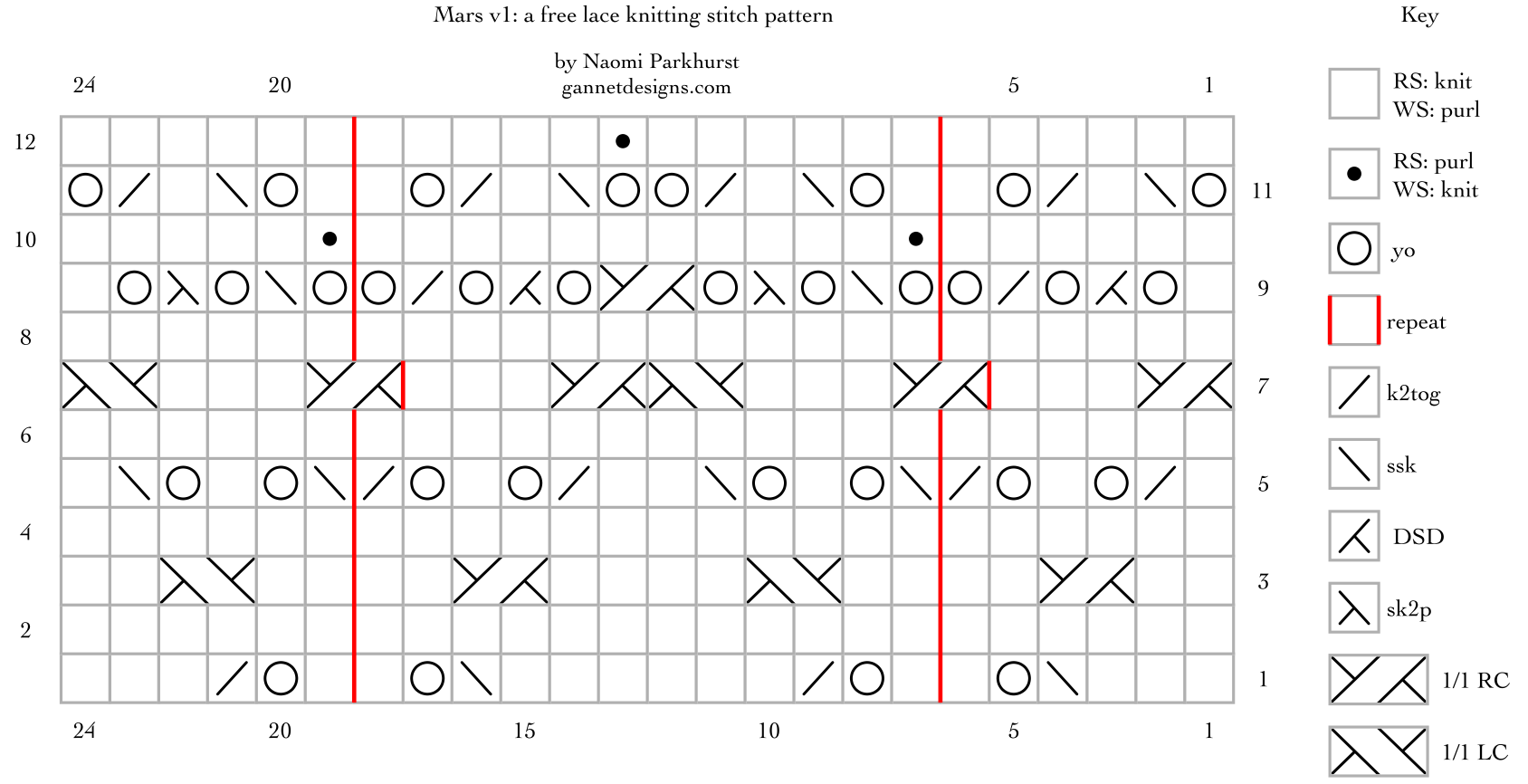 Mars version 1: a free lace knitting stitch pattern chart by Naomi Parkhurst