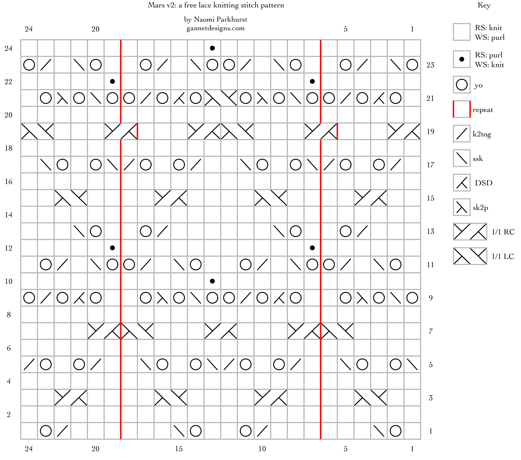 Mars version 2: a free lace knitting stitch pattern chart by Naomi Parkhurst