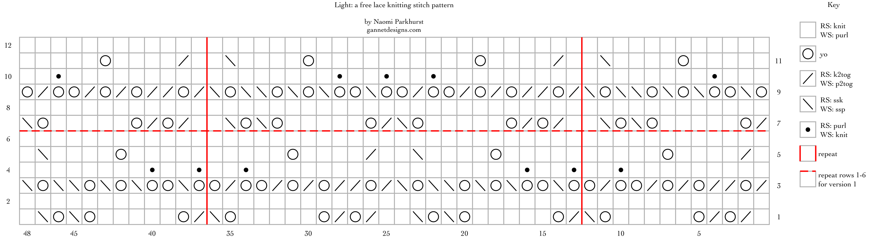 Light: a free lace knitting stitch pattern chart, by Naomi Parkhurst