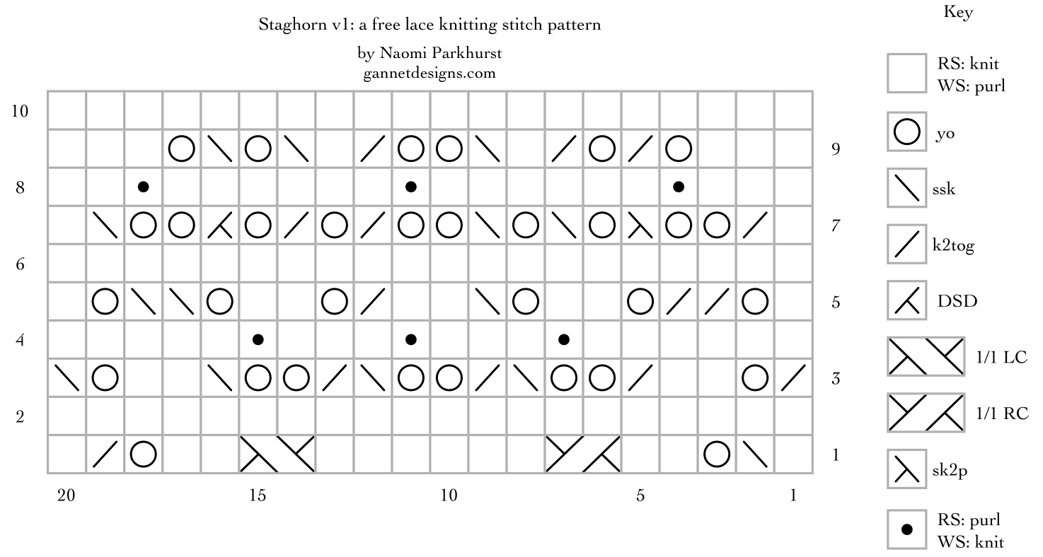Staghorn v1: a free lace knitting stitch chart, by Naomi Parkhurst