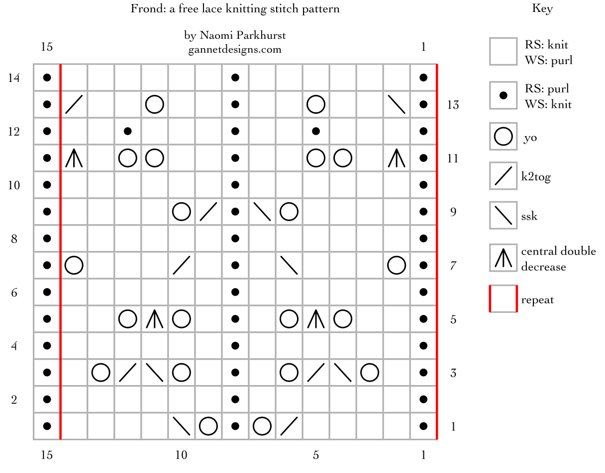 Frond: a free lace knitting stitch chart, by Naomi Parkhurst