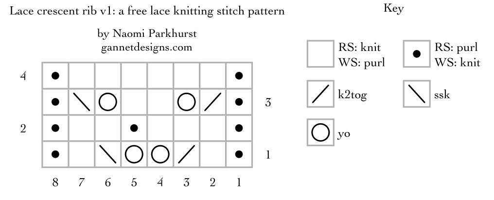 Lace Crescent Rib version 1: a free lace knitting stitch pattern chart, by Naomi Parkhurst