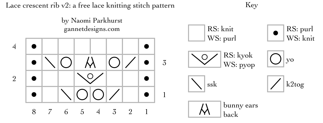Lace Crescent Rib version 2: a free lace knitting stitch pattern chart, by Naomi Parkhurst