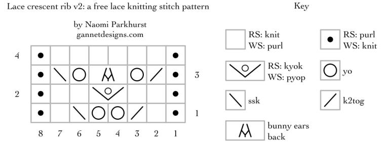 Lace Crescent Rib version 2: a free lace knitting stitch pattern chart, by Naomi Parkhurst