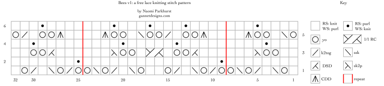 Bees v1: a free lace knitting stitch pattern chart, by Naomi Parkhurst