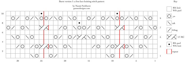Burst version 1: a free lace knitting stitch pattern chart, by Naomi Parkhurst