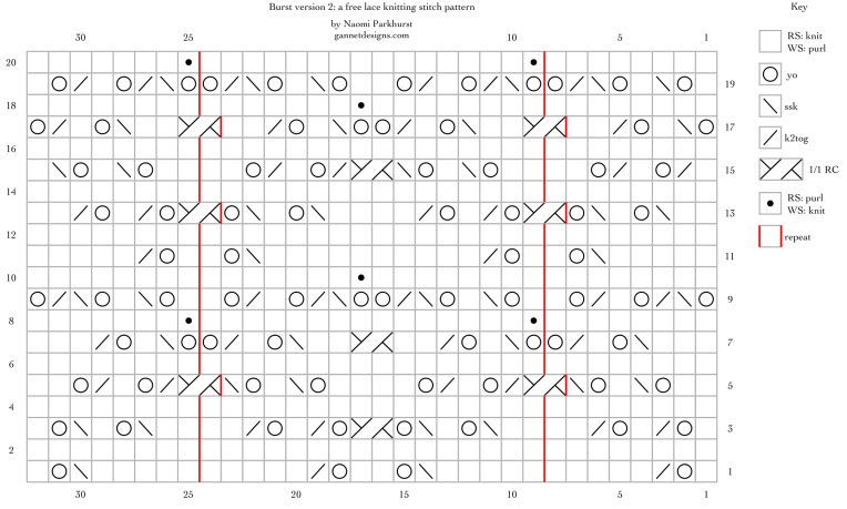 Burst version 2: a free lace knitting stitch pattern chart, by Naomi Parkhurst