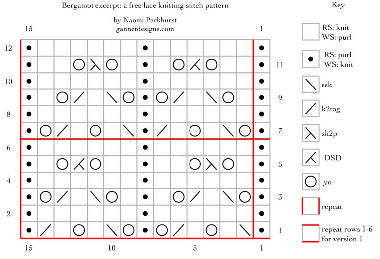 Bergamot excerpt: a free lace knitting stitch pattern, by Naomi Parkhurst (chart)