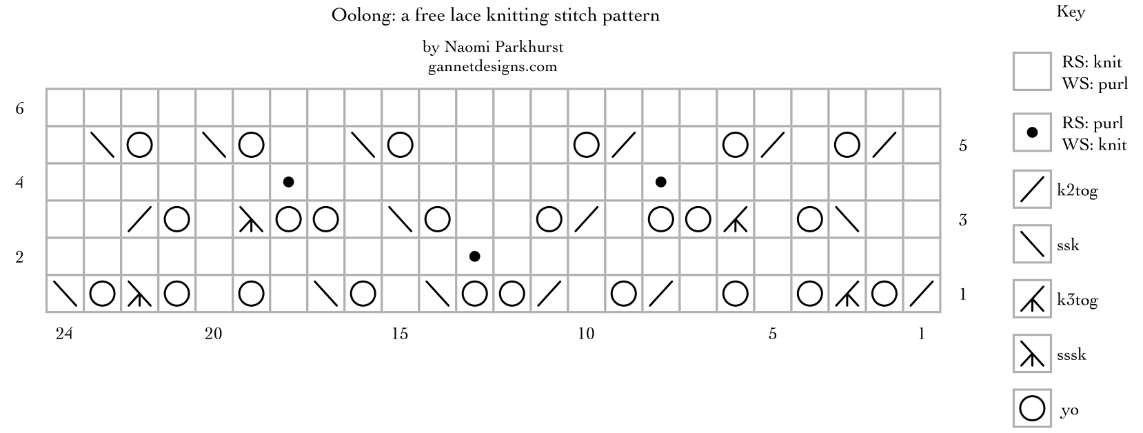Oolong: a free lace knitting stitch pattern chart, by Naomi Parkhurst