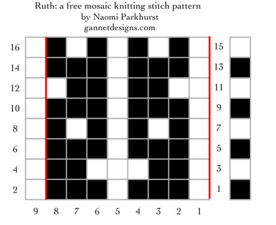Ruth: a free mosaic knitting stitch pattern chart, by Naomi Parkhurst