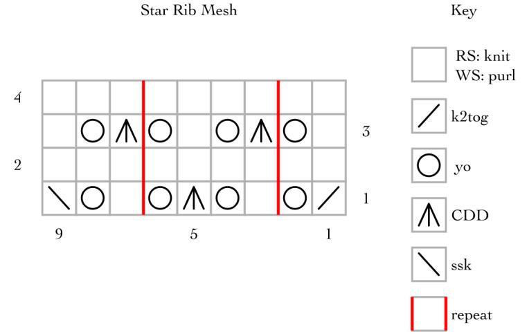 star rib mesh.png