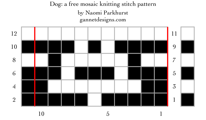 Dog: a free mosaic knitting stitch pattern chart, by Naomi Parkhurst