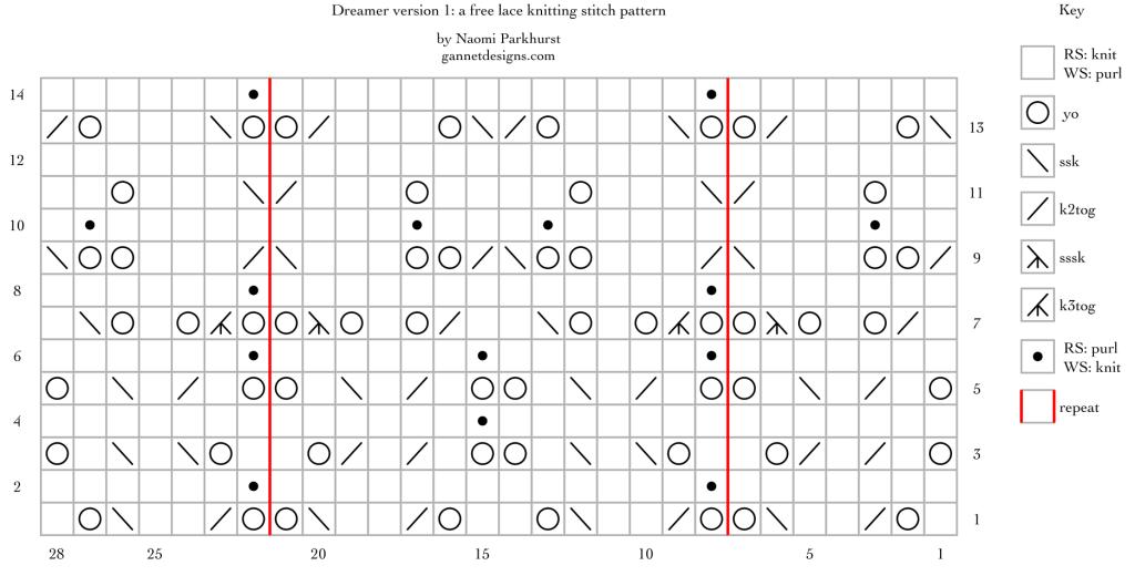 Dreamer version 1: a free lace knitting stitch pattern chart, by Naomi Parkhurst