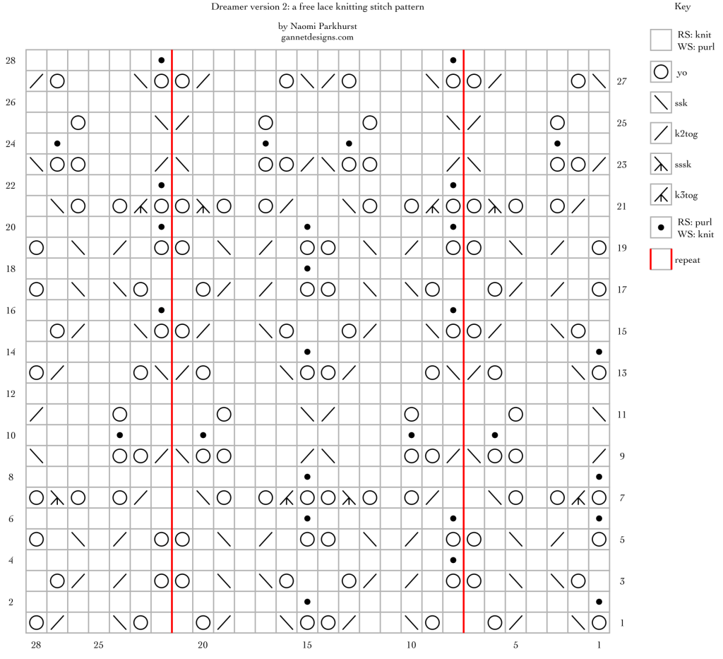 Dreamer version 2: a free lace knitting stitch pattern chart, by Naomi Parkhurst