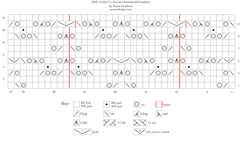 Bird version 2: a free lace knitting stitch pattern chart, by Naomi Parkhurst