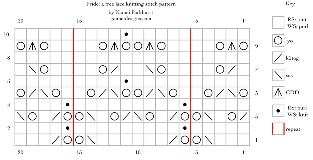 Pride: a free lace knitting stitch pattern chart, by Naomi Parkhurst