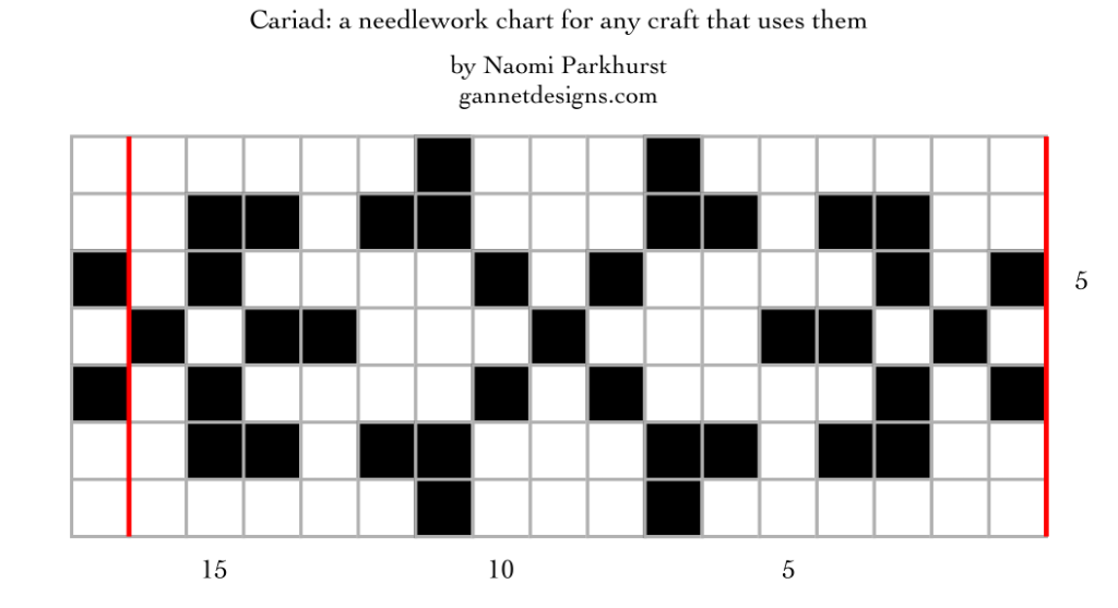 Cariad: a free needlework chart for any craft, by Naomi Parkhurst