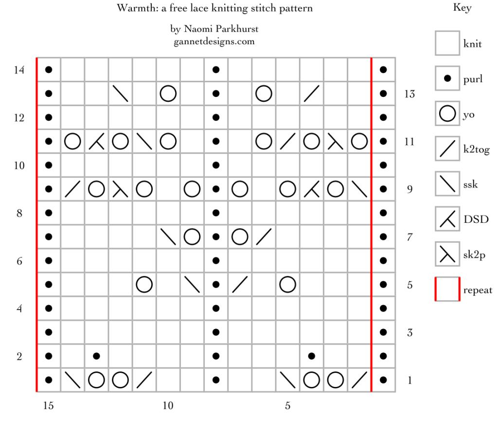Warmth: a free lace knitting stitch pattern chart, by Naomi Parkhurst.