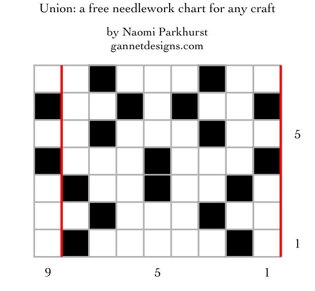 Union: a free needlework chart for any craft, by Naomi Parkhurst