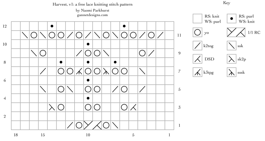 Harvest version 1: a lace knitting stitch pattern chart, by Naomi Parkhurst