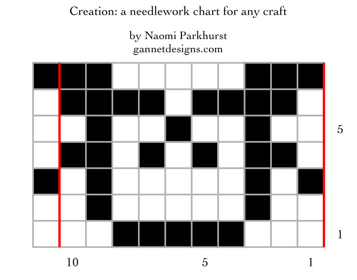 Creation: a needlework chart for any craft, by Naomi Parkhurst (chart)