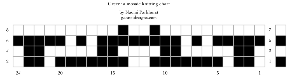 Green: a mosaic knitting stitch pattern, by Naomi Parkhurst (chart)