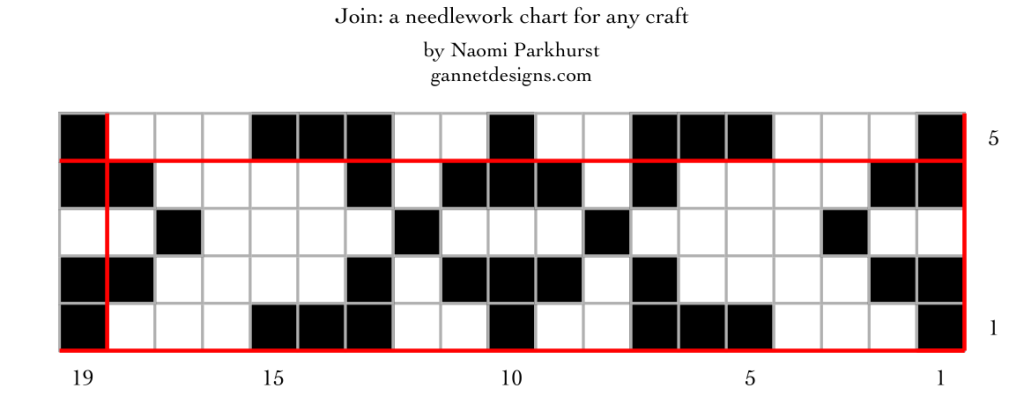 Join: a needlework chart for any craft, by Naomi Parkhurst