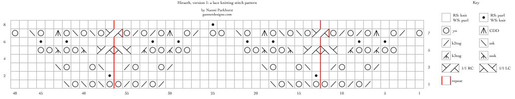 Hiraeth, version 1: a lace knitting stitch pattern, by Naomi Parkhurst (knitting chart)