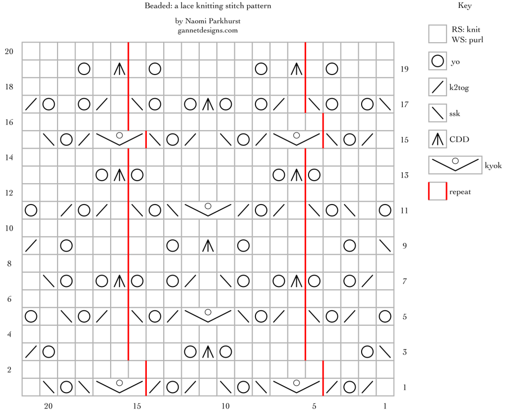 chart for Beaded: a lace knitting stitch pattern, by Naomi Parkhurst
