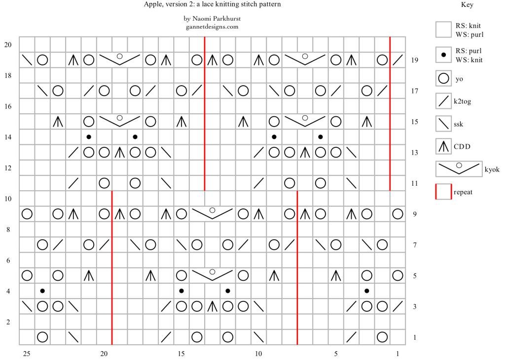 Apple, version 2, a lace knitting stitch pattern chart by Naomi Parkhurst