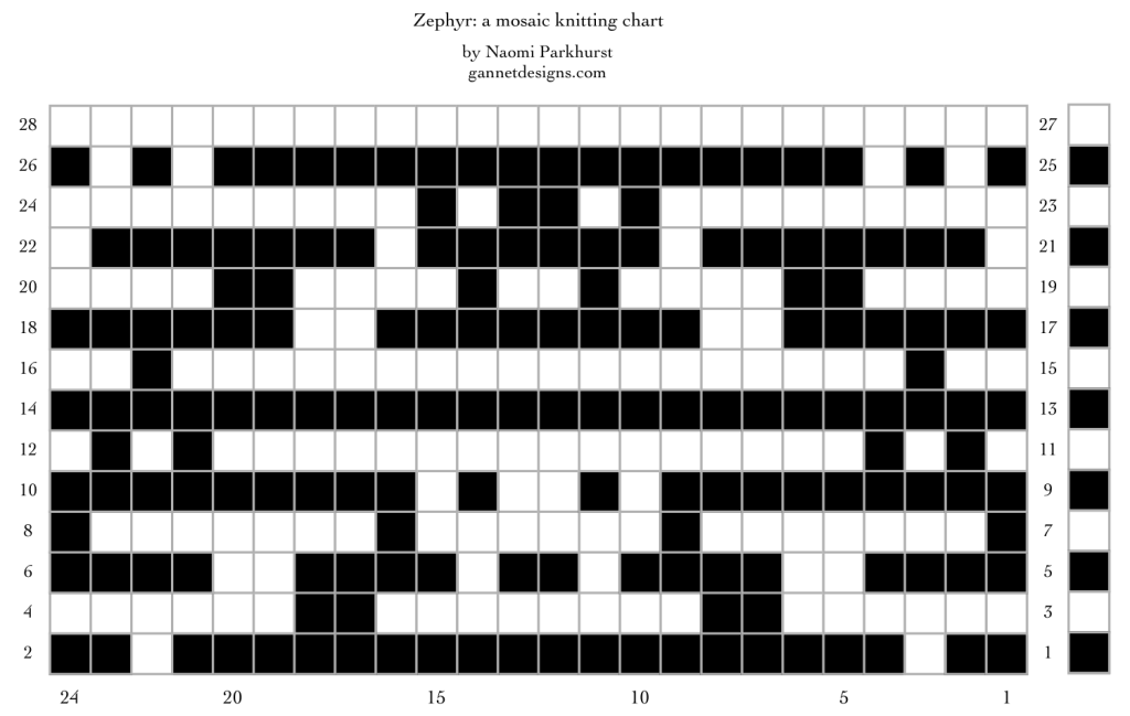 Zephyr: a mosaic knitting chart, by Naomi Parkhurst