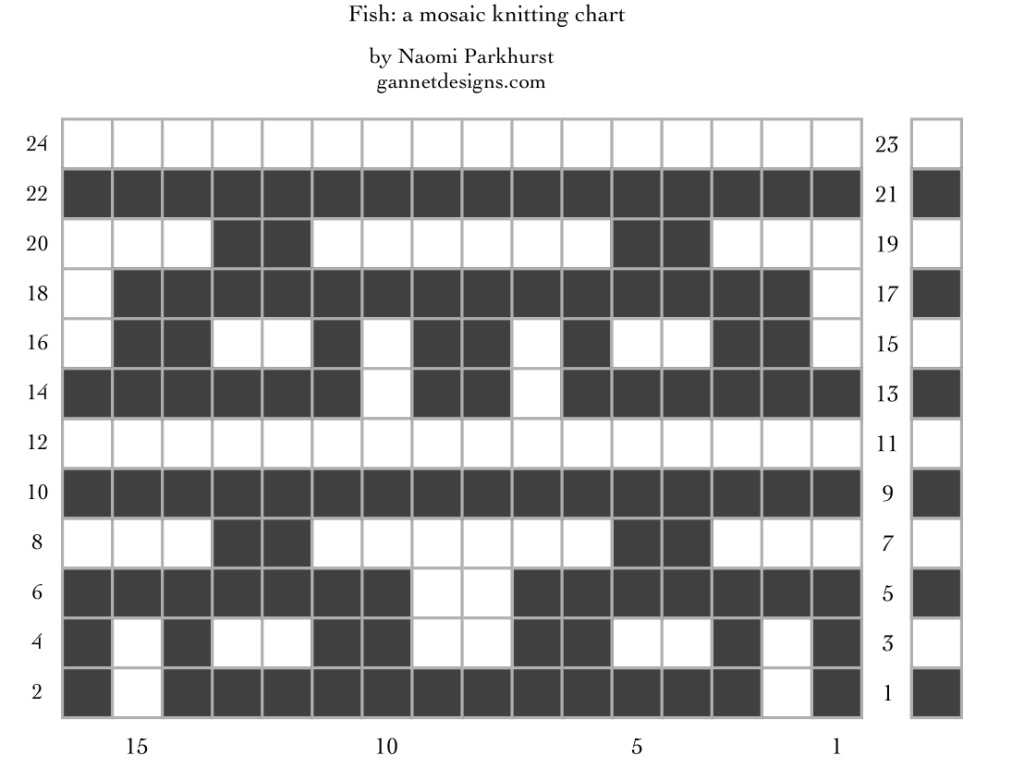 Fish: a mosaic knitting chart, by Naomi Parkhurst
