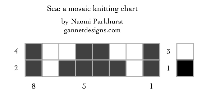 Sea: a mosaic knitting chart, by Naomi Parkhurst
