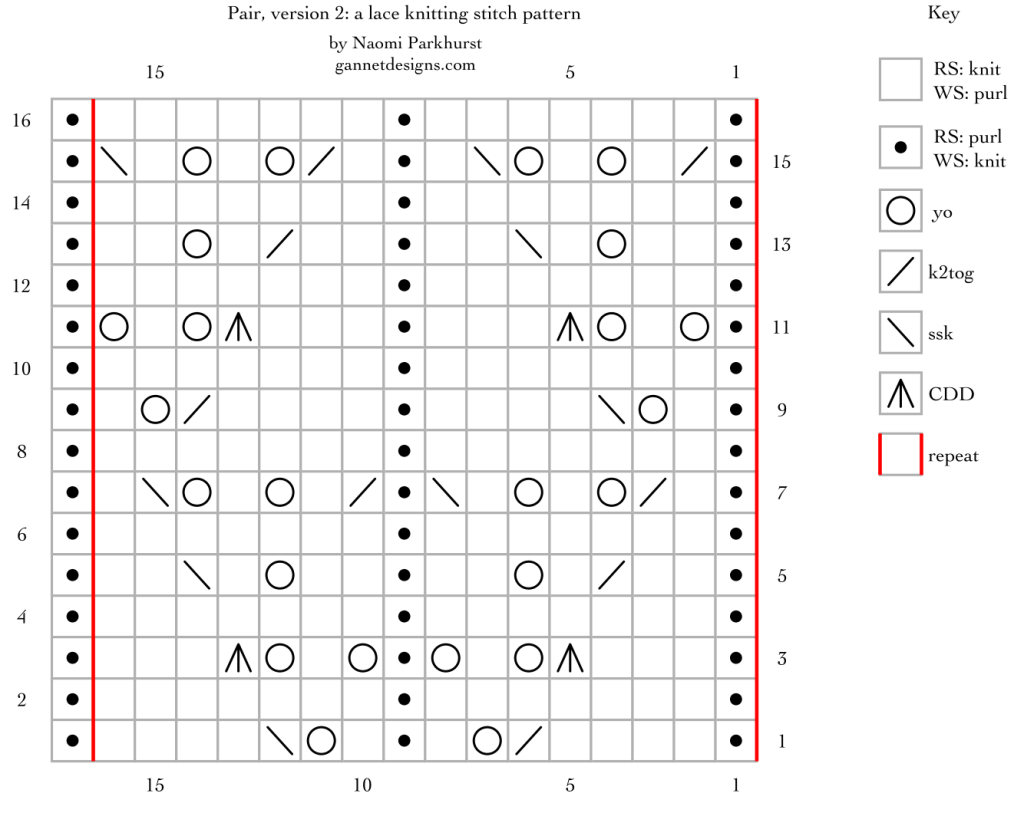 chart for Pair, version 2: a lace knitting stitch pattern, by Naomi Parkhurst