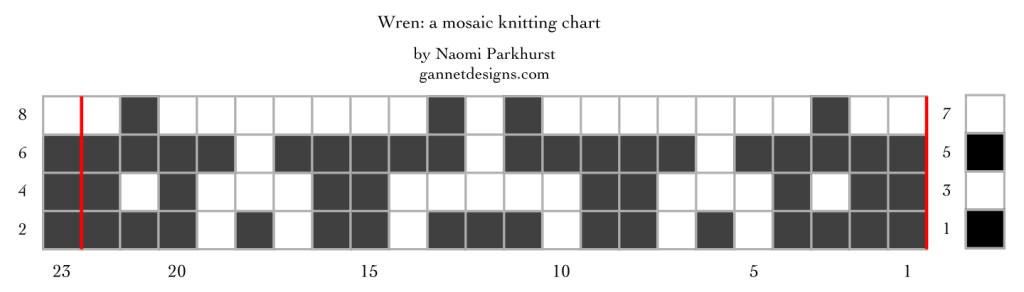 Wren: a mosaic knitting chart, by Naomi Parkhurst