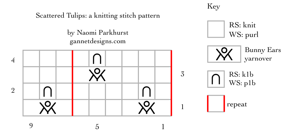 Symbols in this chart show how to knit the 'scattered tulips' pattern.