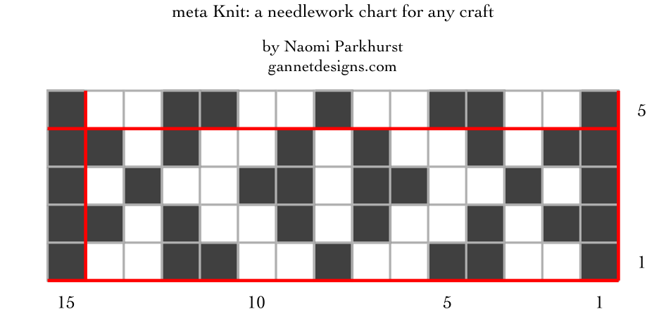 chart with dark and light squares showing the pattern arrangement for meta Knit.