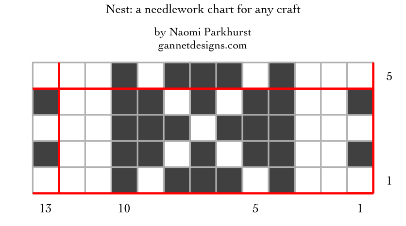 chart showing the arrangement of the Nest needlework pattern
