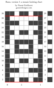 chart showing the layout of the dark and light stitches in Run Mosaic version 1, using black and white squares.