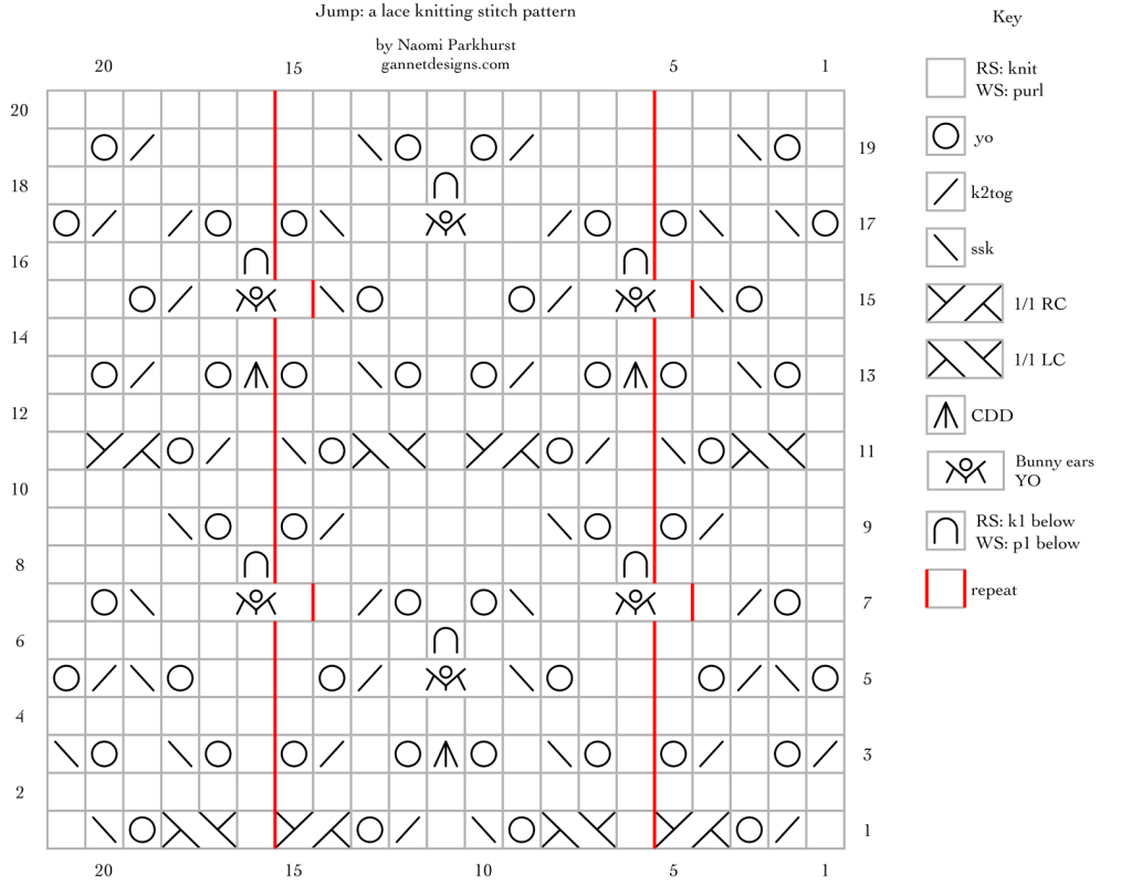 chart with symbols describing how to knit Jump lace
