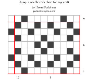 chart showing the pattern as dark and light squares on a grid