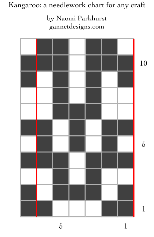 chart showing the appearance of the Kangaroo needlework pattern as black and white squares.