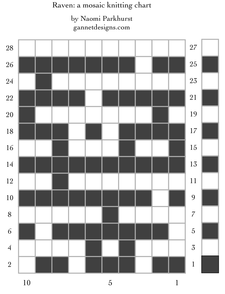 Chart showing how to knit Raven mosaic using dark and light squares.