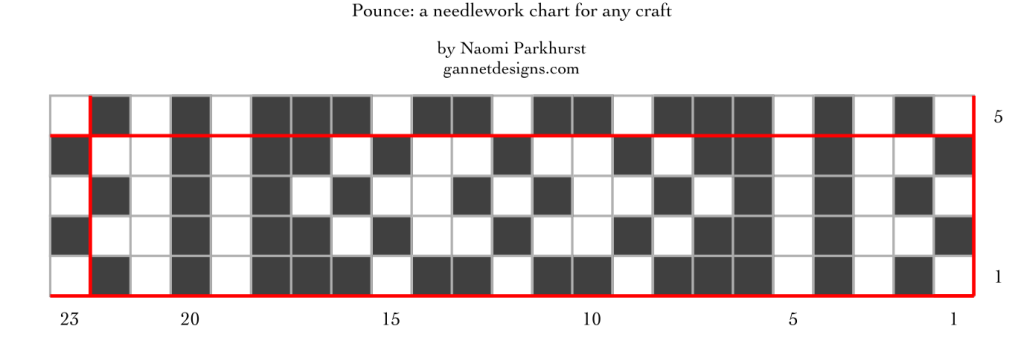 image showing the Pounce pattern as black and white squares