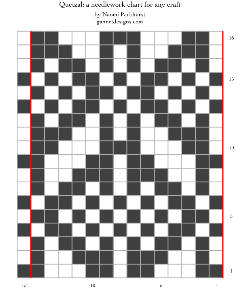 chart showing the Quetzal design using black and white squares