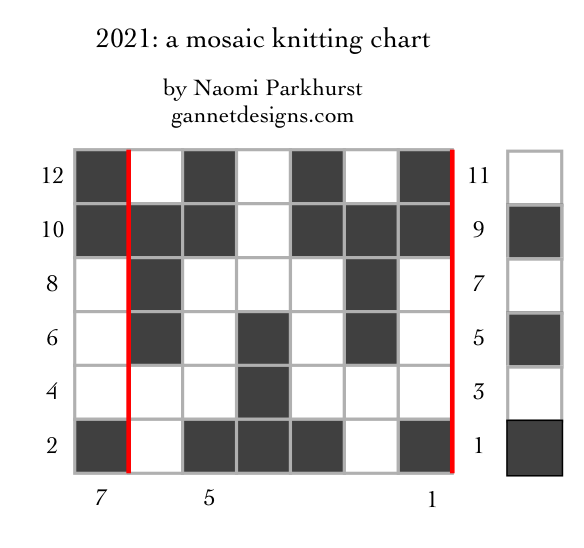 chart illustrating how to knit the 2021 mosaic knitting pattern, by means of dark and light squares.