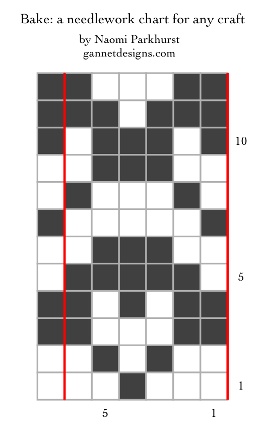 chart showing how to work the Bake needlework chart, as black and white squares