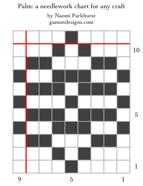 Chart showing how the pattern is arranged using black and white squares.